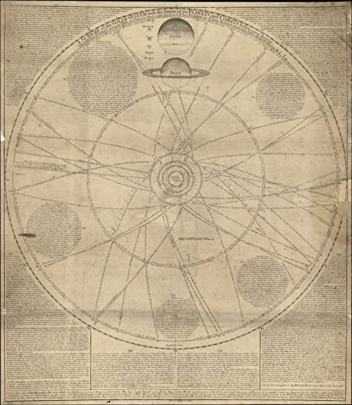 Amazon 1720 map a scheme of the solar system with the orbits of 1720 map a scheme of the solar system with the orbits of the planets and comets ccuart Gallery
