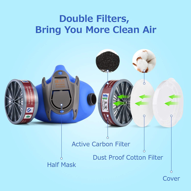 Gafas de Seguridad Safeyear para protecci/ón de Ojos con Lentes de pl/ástico Transparente y con agarres de Goma para Nariz y Oreja para un Ajuste c/ómodo
