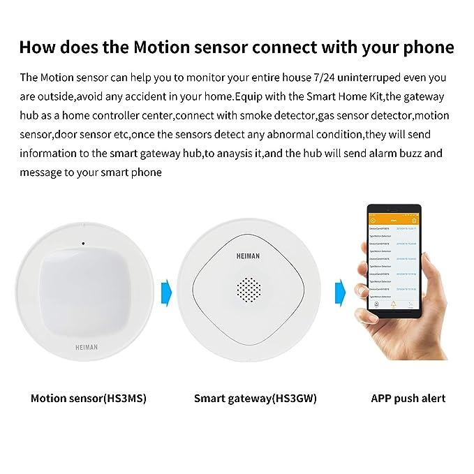 Zigbee - Sensor de movimiento inteligente, detección de movimiento seguro para el hogar (HS3MS): Amazon.es: Bricolaje y herramientas