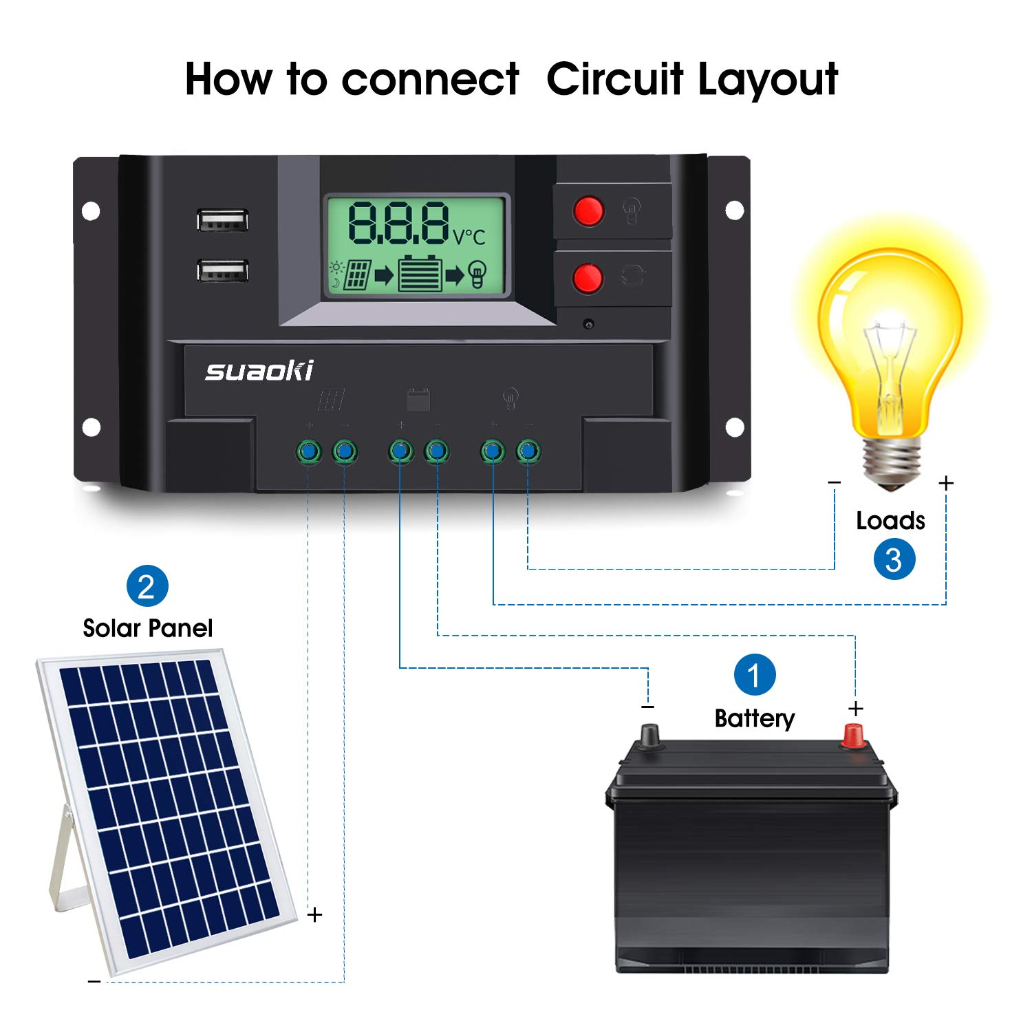 Suaoki 20a Solar Charger Controller 12v 24v Pwm Panel Regulator Auto Parameter Adjustable With Lcd Display And Dual Usb Port Dc Voltage Circuit Smart Charge 30a Garden