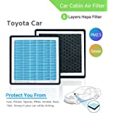 Anti-Pollution Car Cabin Air Filter of PM2.5, HEPA & Activated Carbon For Toyota Car (Corolla Altis)