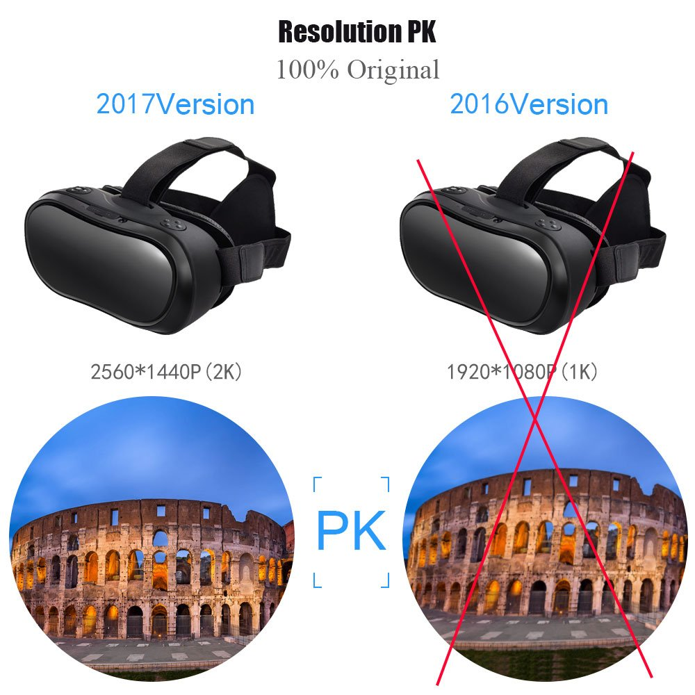 3D Glasses VR Headset Virtual Reality Headset VR Devices Cardboard Android System Resolution 2560 x 1440P Display 5.5 inch 3D Private Theater for Movies and Games Youtube Google Play (no need phone) by BENEVE (Image #4)