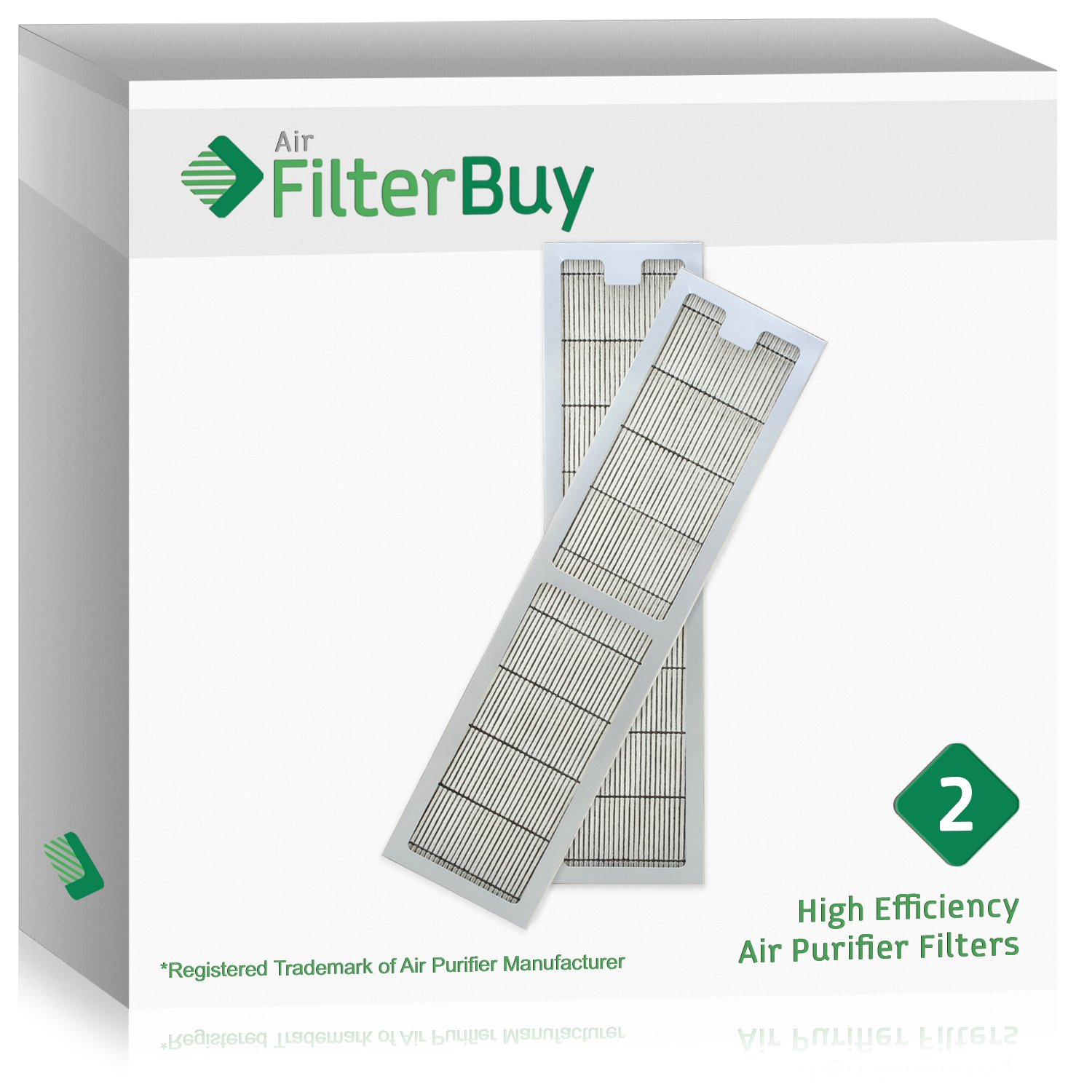 Amazon.com: 2 - Hunter 30973 Air Purifier Replacement Filter. Designed by  FilterBuy to fit Hunter Models 30890 & 30895.: Home & Kitchen