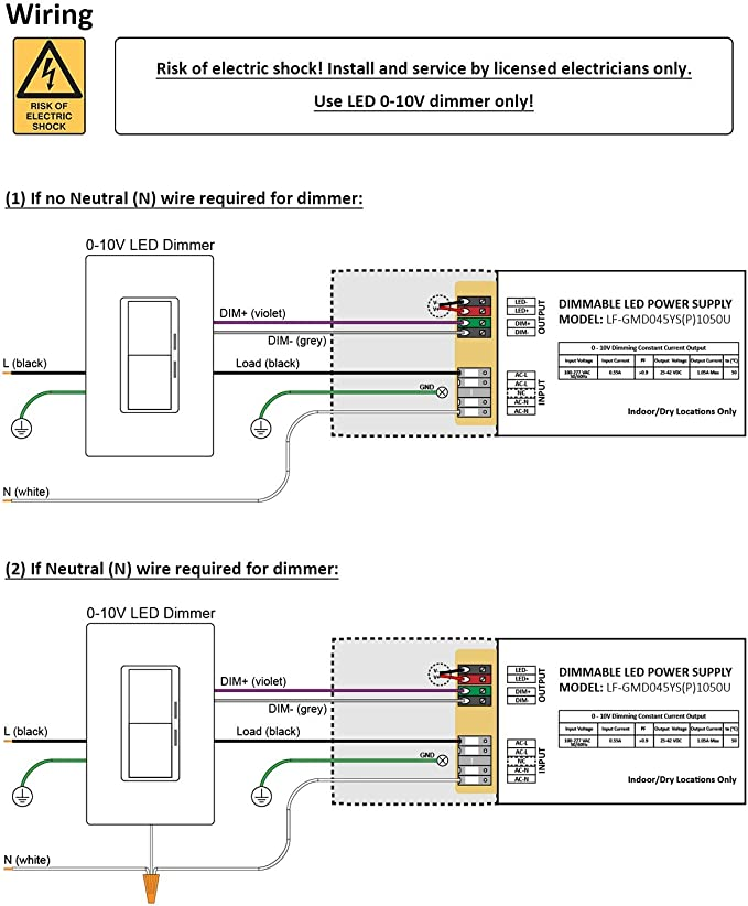 Converter from Triac dimmer output to 0-10V dimmer signal or PWM VDC dimmer .