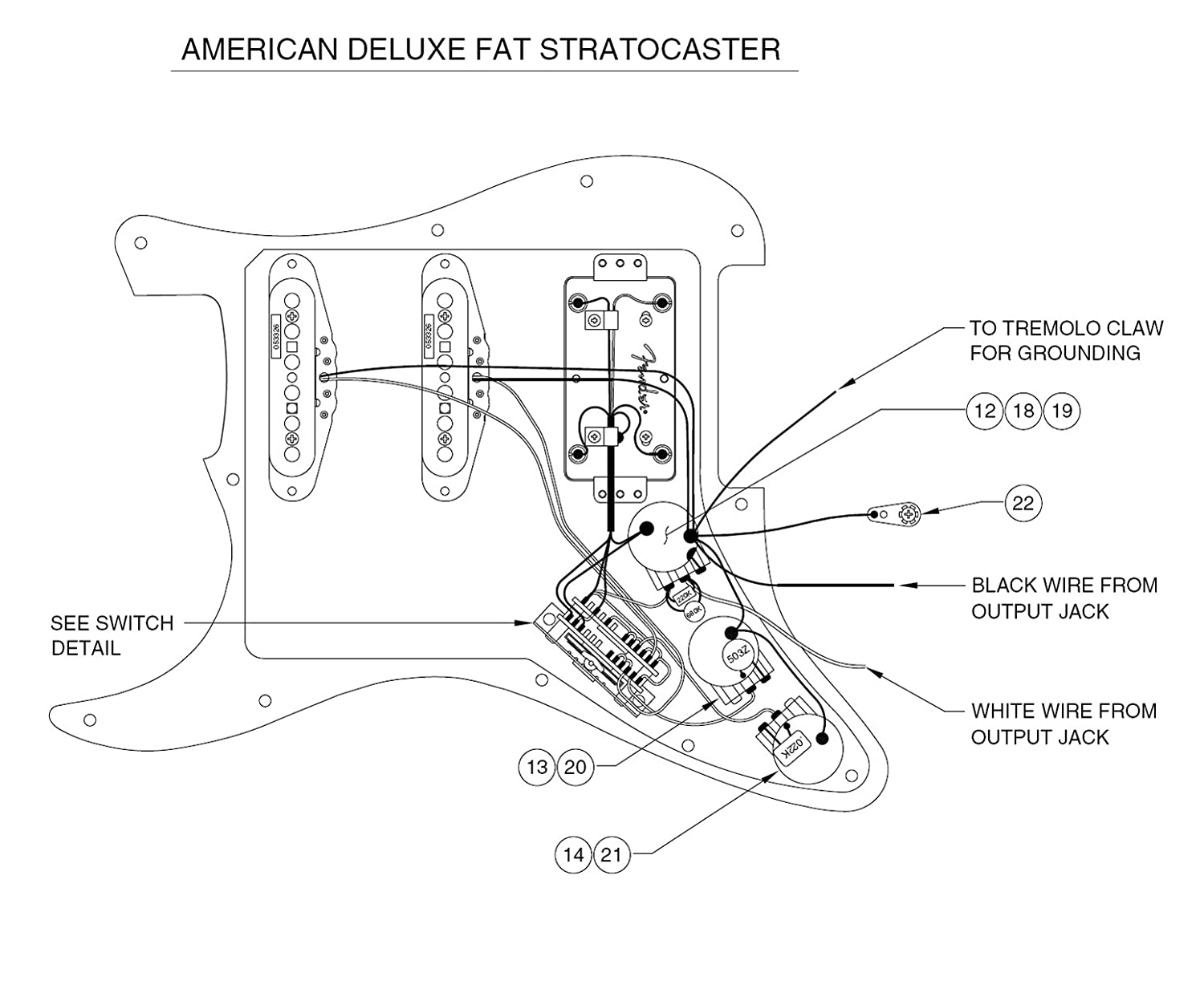 Full Scale Plans For The Fender Stratocaster Deluxe Hss Amazonco Roland Ready Strat Wiring Diagram Musical Instruments