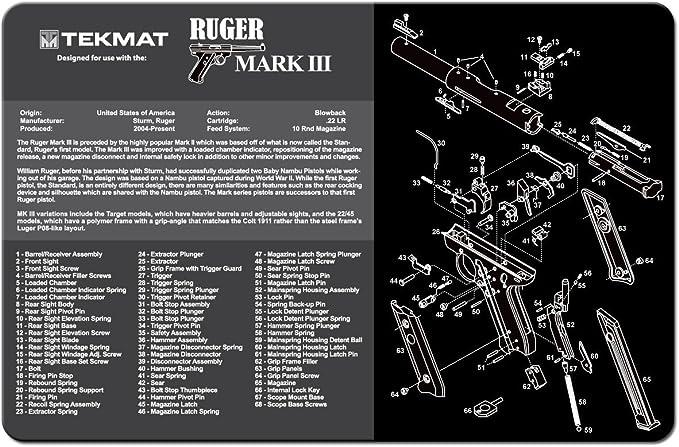 SIS E-Store Ruger Mark III Edog 20 PC híbrida Pistola Kit de ...
