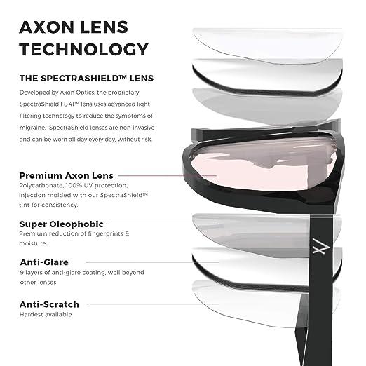 2655ec84efd8 Amazon.com: Axon Optics DALLIANCE - Migraine Glasses, Relief for Light  Sensitivity, Photophobia, Fluorescent Lights (Black, Indoor): Health &  Personal Care