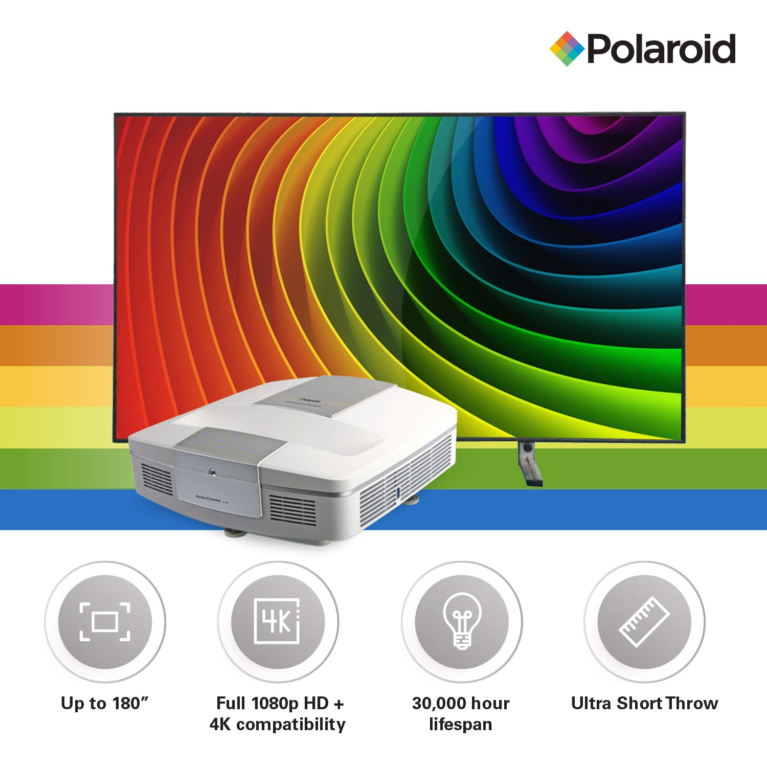 Polaroid Cinema HD U-100 Proyector de TV ultracorto y S-100 ...