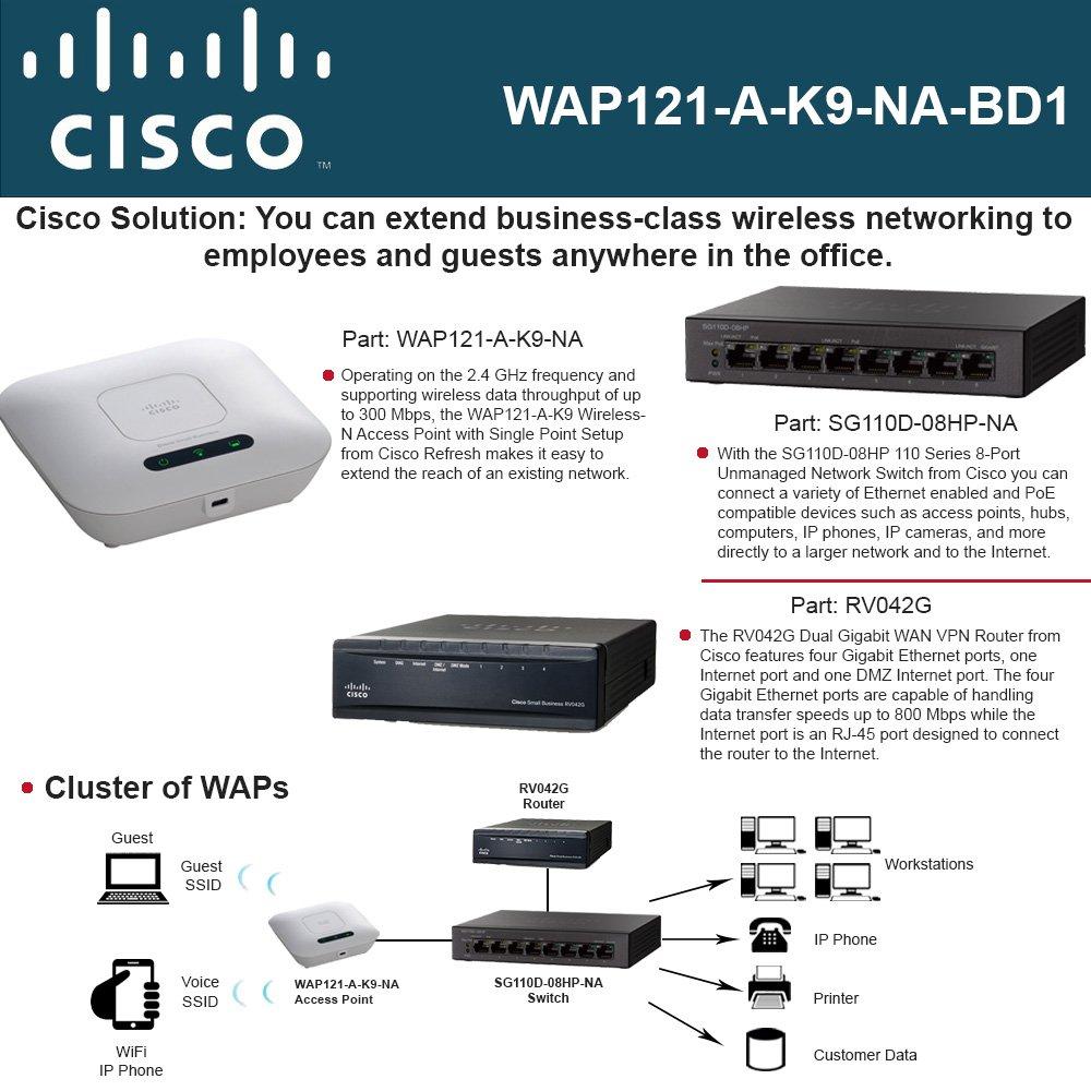 Amazon com: Cisco WAP121 Access Point + Cisco SG110D-08HP