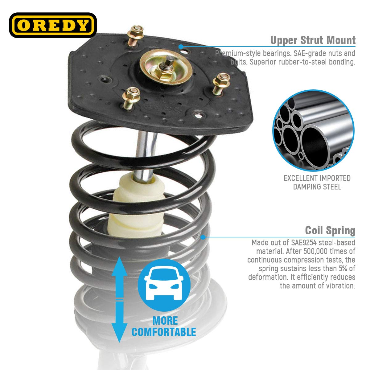 OREDY Rear Pair Complete Struts Shock Coil Spring Assembly Kit Compatible with Chevrolet Impala 2000 2001 2002 2003