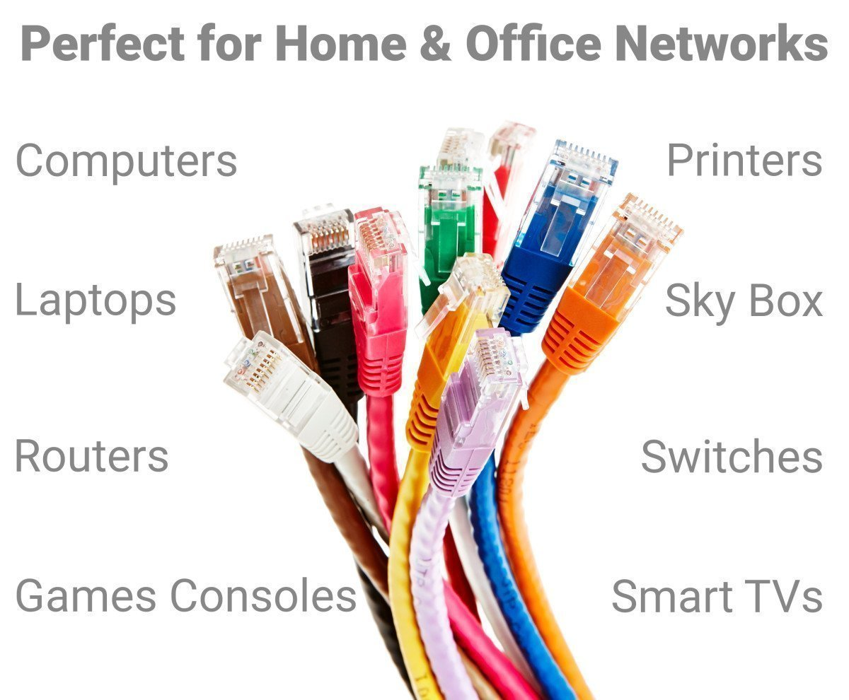 Aironx Ethernet Patch Cord Cat 6 Rj 45 Lan Cable Straight 3 Meter Home Wiring Box Computers Accessories