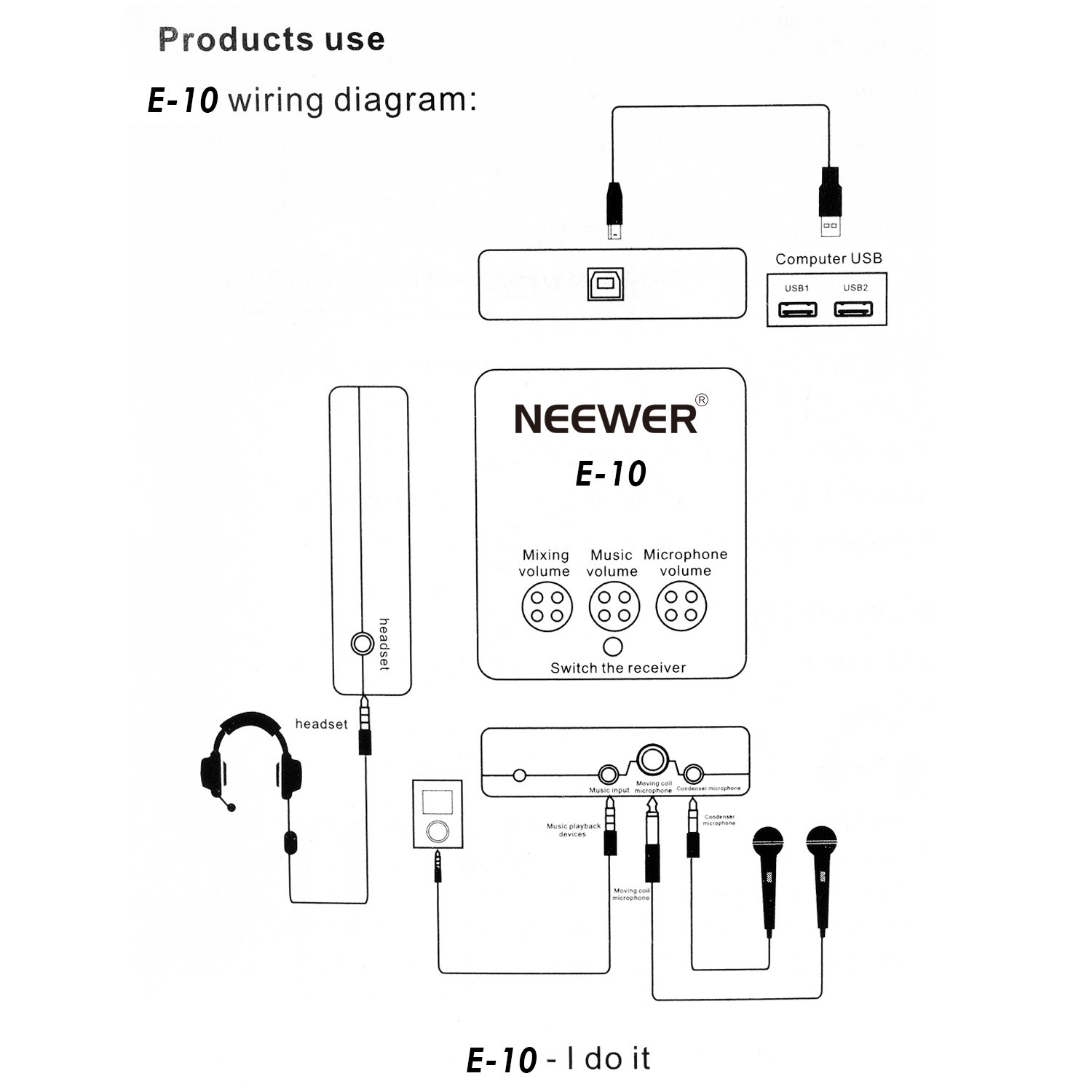 Neewer External Usb Sound Card White Digital Voice Record And Playback Circuit Schematic Computers Accessories