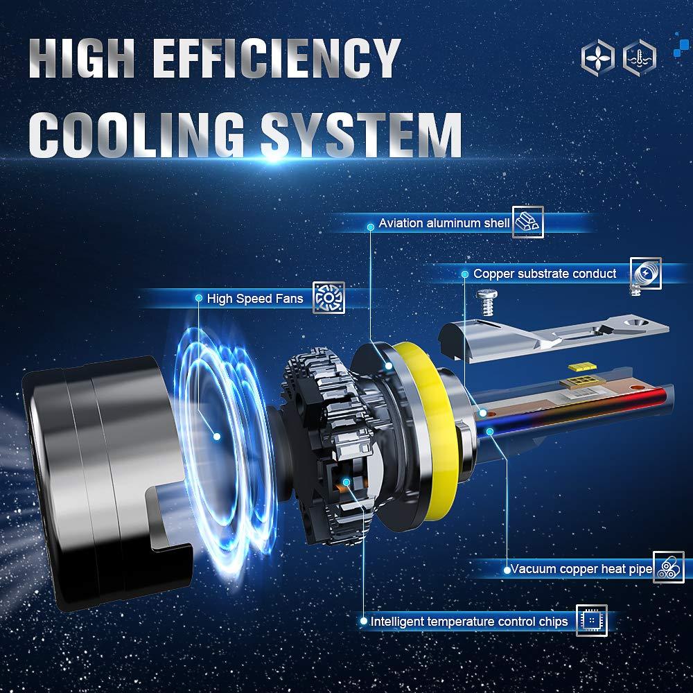 WAYRANK H11 LED Headlight Bulb H8 H9 120W 20000LM 6000K Cool White CSP Chips Conversion Bulbs Kit