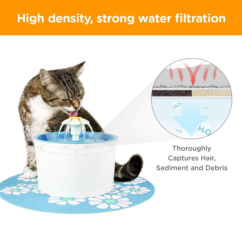 Amazon.com: Filtro de repuesto para fuente de gato, paquete ...