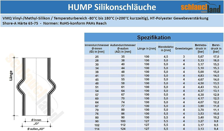 Hump Silikonschlauch ID 90mm schwarz*** Turboschlauch flexibel Verbinder LLK