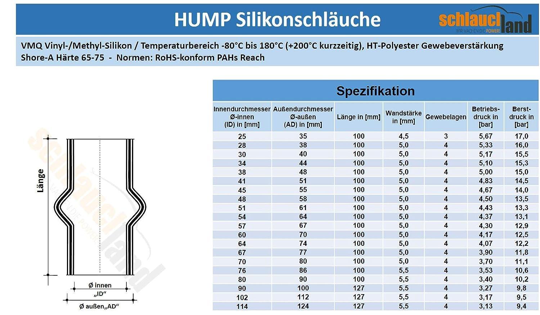 Hump Silikonschlauch ID 64mm schwarz*** Ladeluftschlauch biegsam Verbinder LLK