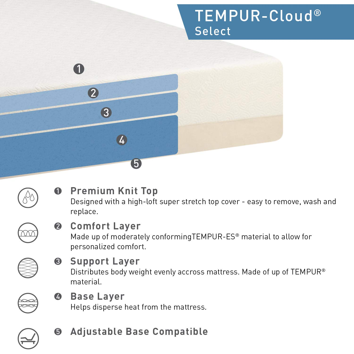 sports shoes fab4c 86a67 Tempur-Pedic TEMPUR-Cloud Select 10-Inch Foam Mattress, King, Made in USA,  10 Year Warranty