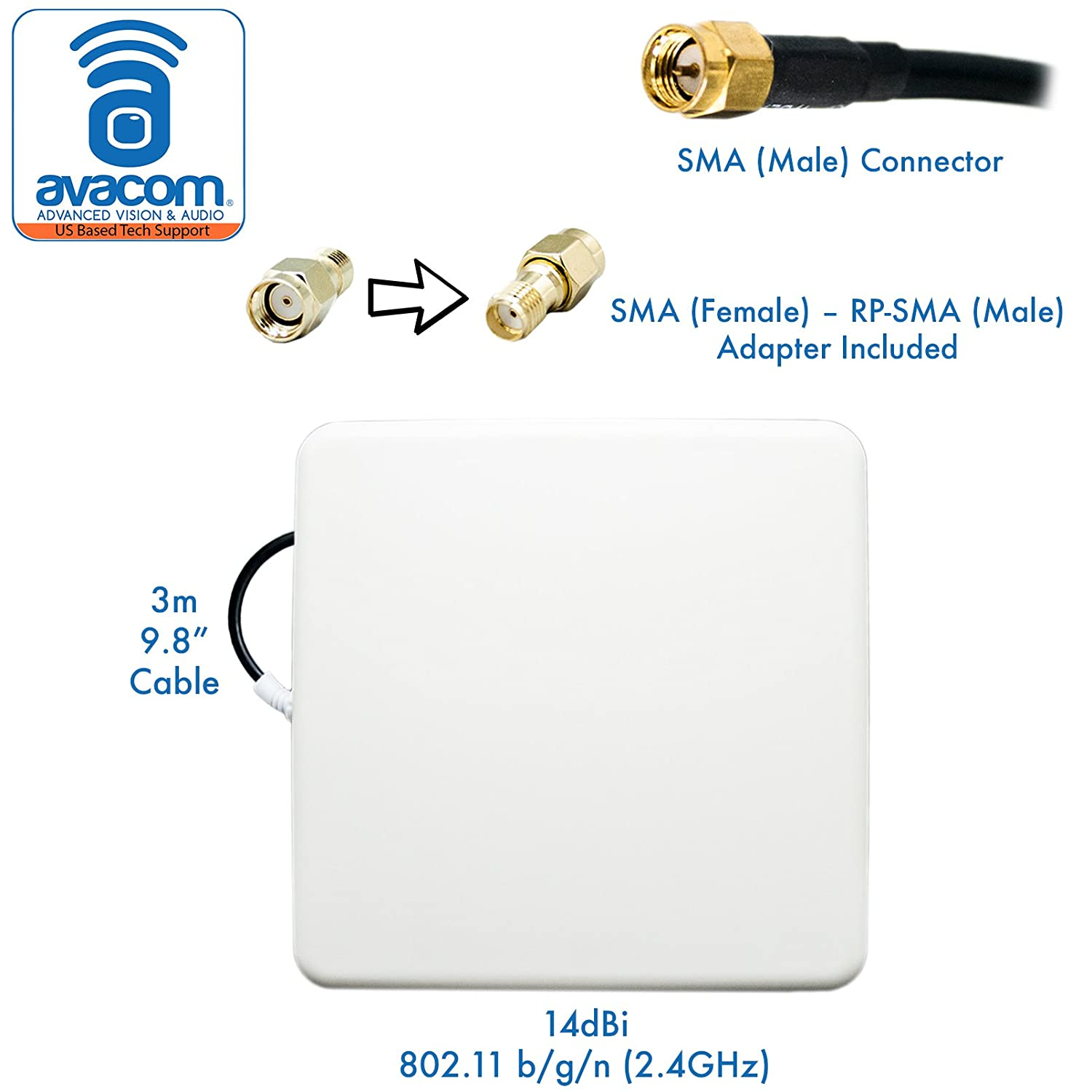 Amazon.com : AVACOM Long Range WiFi Extender Panel Antenna for Wireless IP Camera and Router 2.4GHz 14dBi Directional Antenna 802.11n/b/g, ...