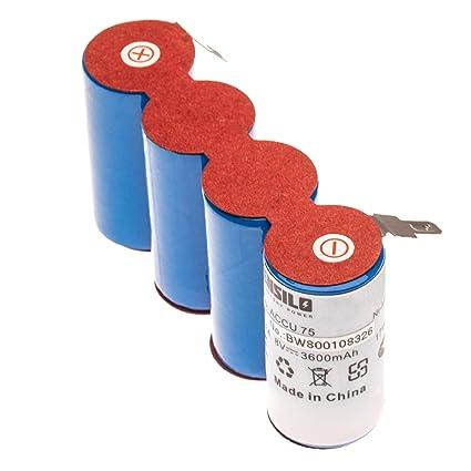 INTENSILO Ni-MH batería 3600mAh (4.8V) para Gardena podadora de ...