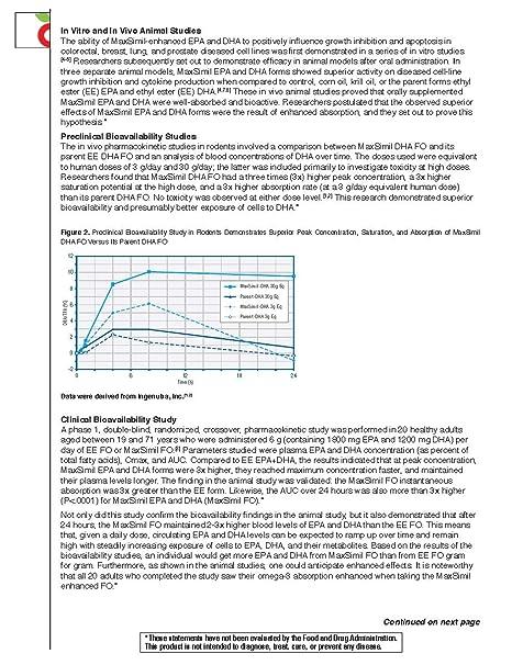 Amazon.com: Fish Oil Monoglyceride | 1300 EC MaxSimil Omega3 Concentrate | 3Xs Greater EPA/DHA Absorption | 60 Fish Gelatin Softgels | Omnivits: Health ...