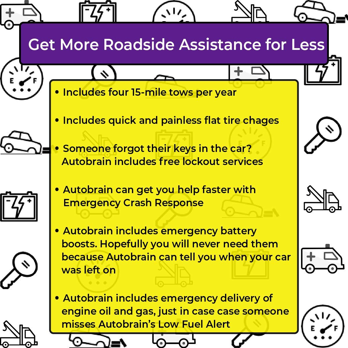 Auto Health Diagnostics Teen /& Senior Driver Monitoring Parking Locator /& Car Finder Tracker Autobrain OBD Real-Time GPS Personal Vehicle Tracking 24//7 Emergency Roadside Assistance AB-613