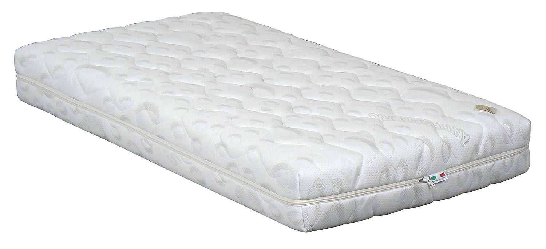 Colchón 60 x 120 Desenfundable para cama Baby, revestimiento, antiácaros, antibacteriana: Amazon.es: Bebé