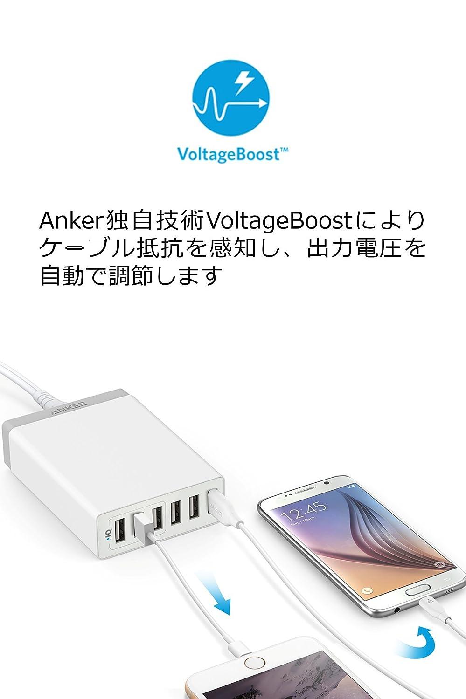 Anker PowerPort 6 Lite はVoltageBoostによりケーブル抵抗を感知し、出力電圧を自動で調節する