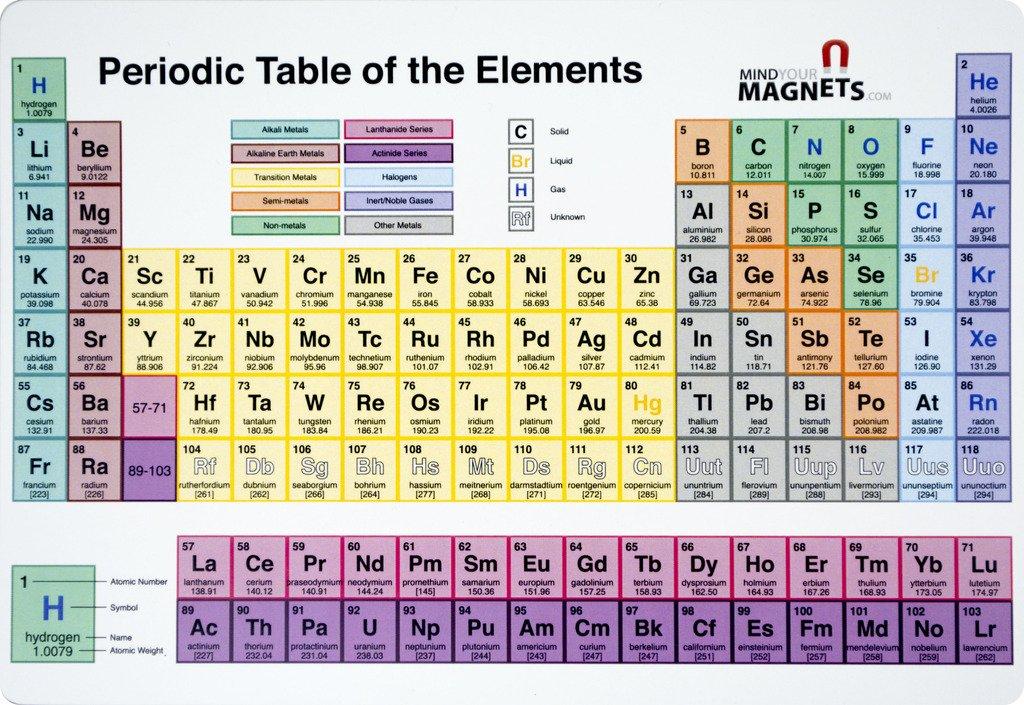 amazoncom periodic table fridge magnet the perfect periodic table of elements study guide home kitchen - Tabla Periodica Hd 4k