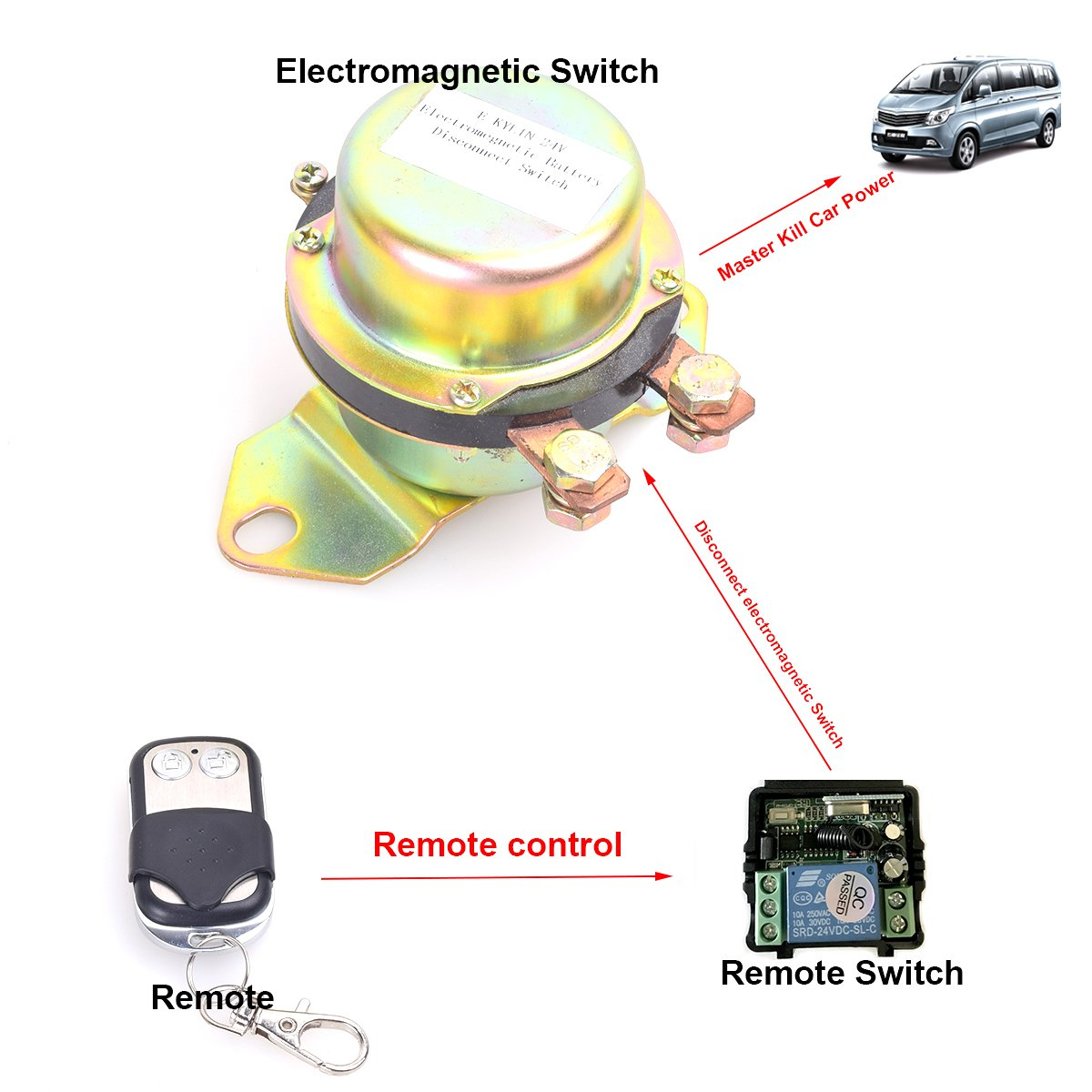 Car Auto Remote Control Battery Switch Disconnect Anti-theft DC 12V Latching Relay Electromagnetic Solenoid Valve Power Switch Terminal Master Kill System No Open The Front Hood
