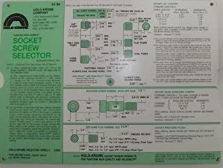 product image for Holo-Krome Socket Screw Selector Card Chart Inches #99013