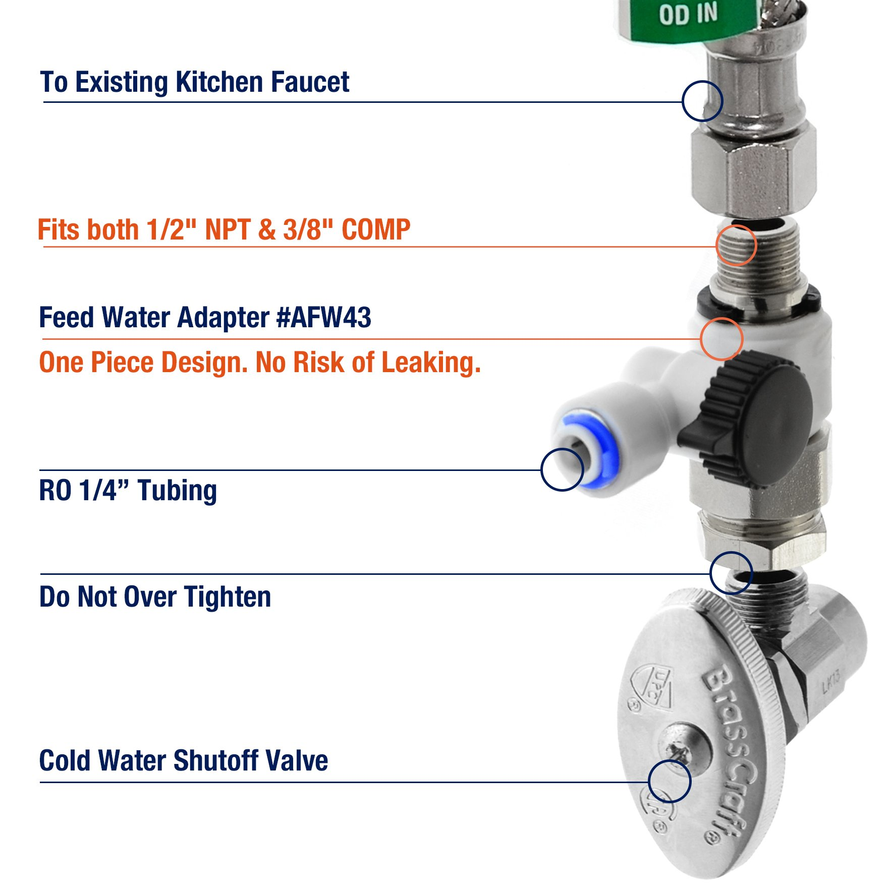 iSpring RCC7AK 6-Stage Under-Sink Reverse Osmosis Drinking Water Filtration System with Alkaline Remineralization Filter - 75 GPD by iSpring (Image #11)