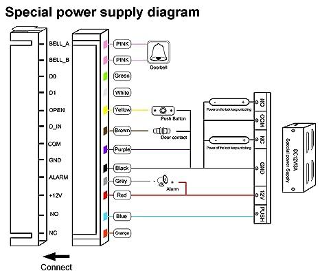 UHPPOTE Impermeable IP68 Caja De Metal RFID Teclado Para Una Sola Puerta Independiente De Control Acceso y Wiegand 26 Bits I / O