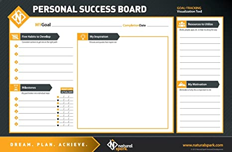 amazon com goal planning and goal achievement poster dry erase