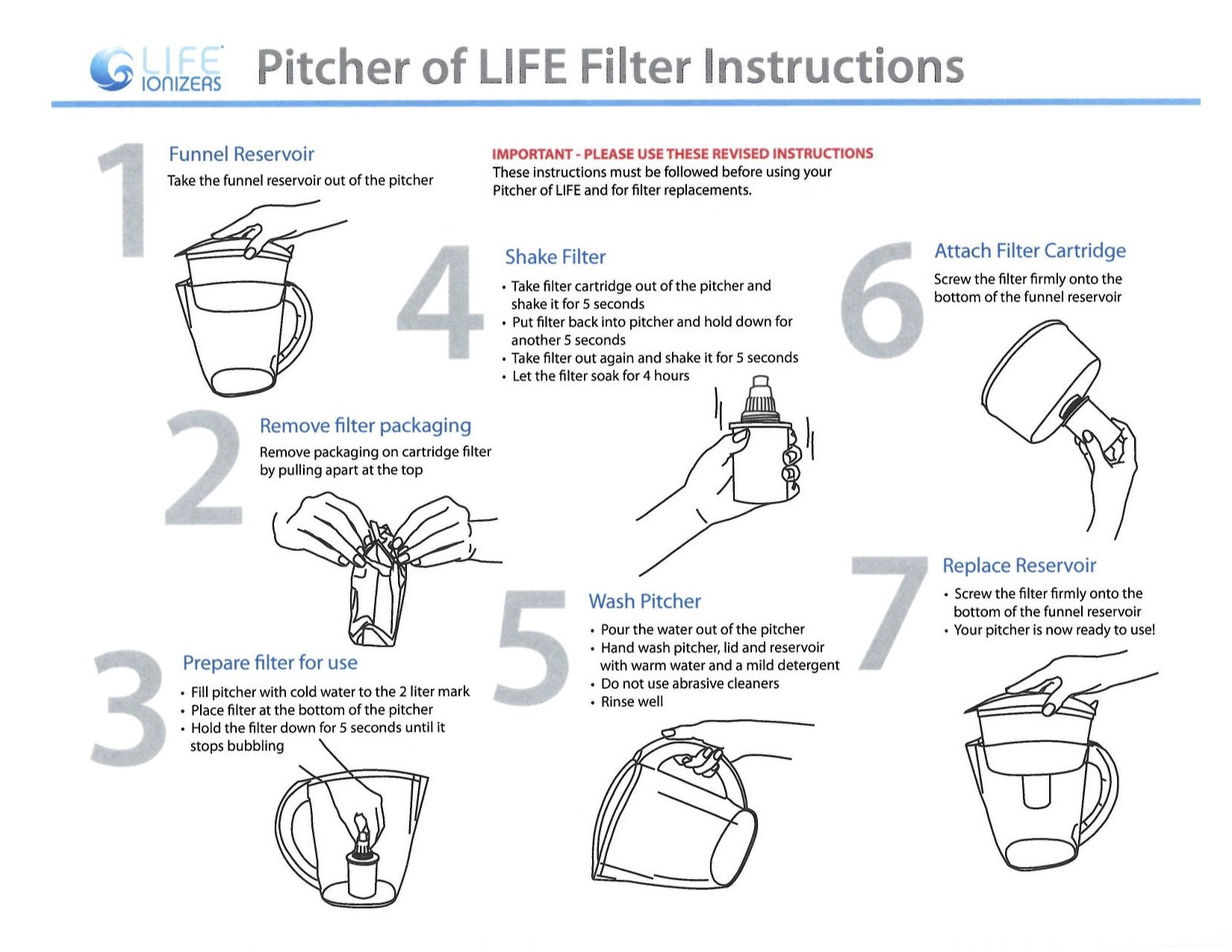 Pitcher of Life Filters Set of 3 by Life Ionizers