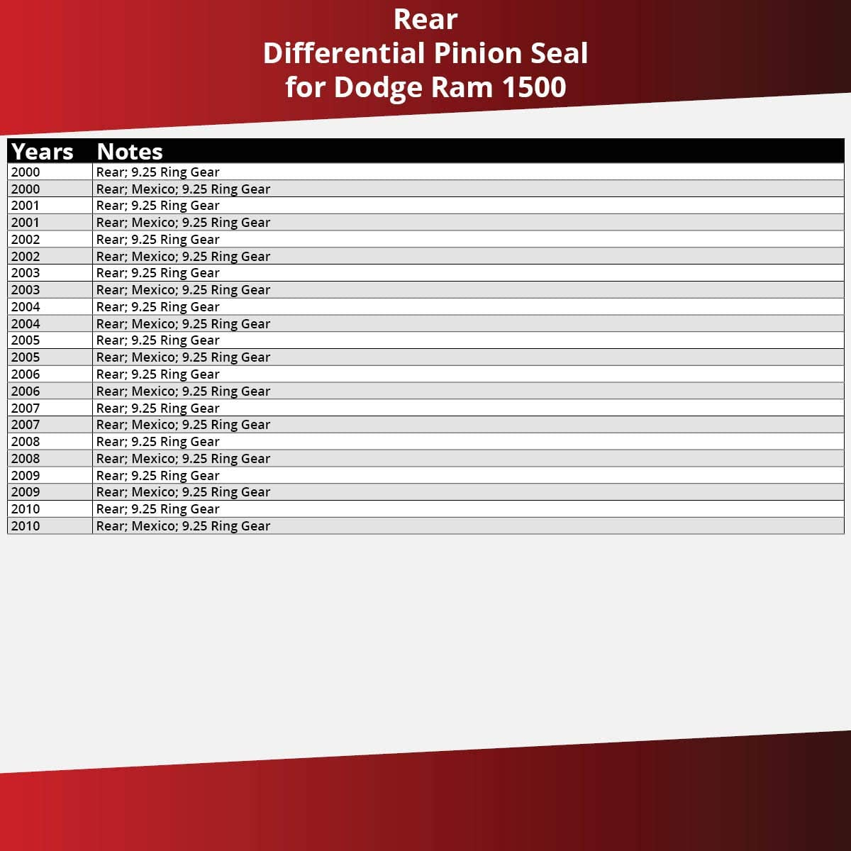 SKF Rear Differential Pinion Seal for 2000-2010 Dodge Ram 1500 Transaxle Sealing Gaskets