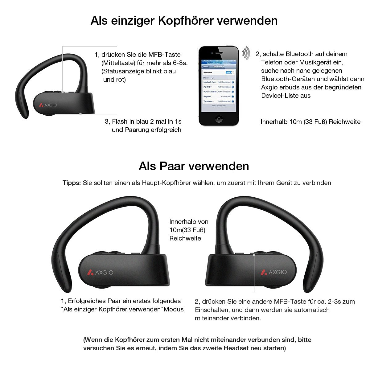 AXGIO AH-T1 True Wireless Earbuds, wasserdicht Sport: Amazon.de: Elektronik
