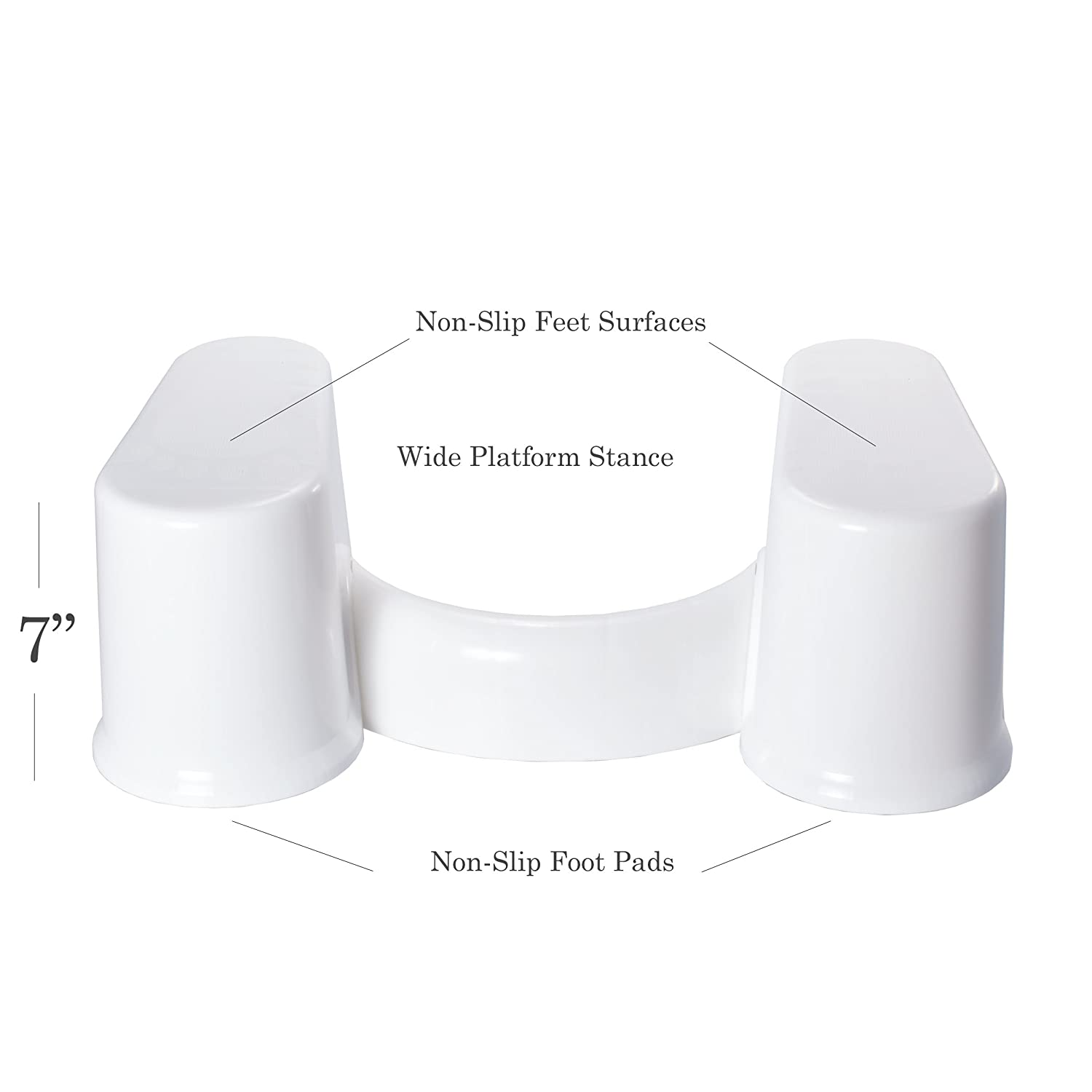 2x Packs Set Most Ergonomic Bathroom Space Saver 7 Inch Toilet Stool Natural Aid For Squatty Posture Better Bowel Movements For All Ages