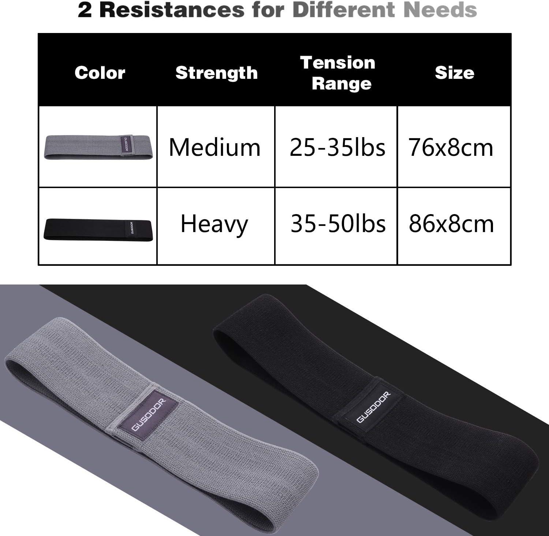 Xinllm Resistance Band Bande Elastique Musculation L/équipement dexercice pour La Maison Fessiers Bandes R/ésistance Band Set