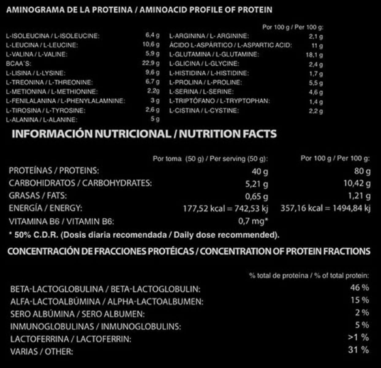 PROTEINA WHEY HARDCORE START-PRO 8 LIBRAS (3,6 KG) FORMATO ...