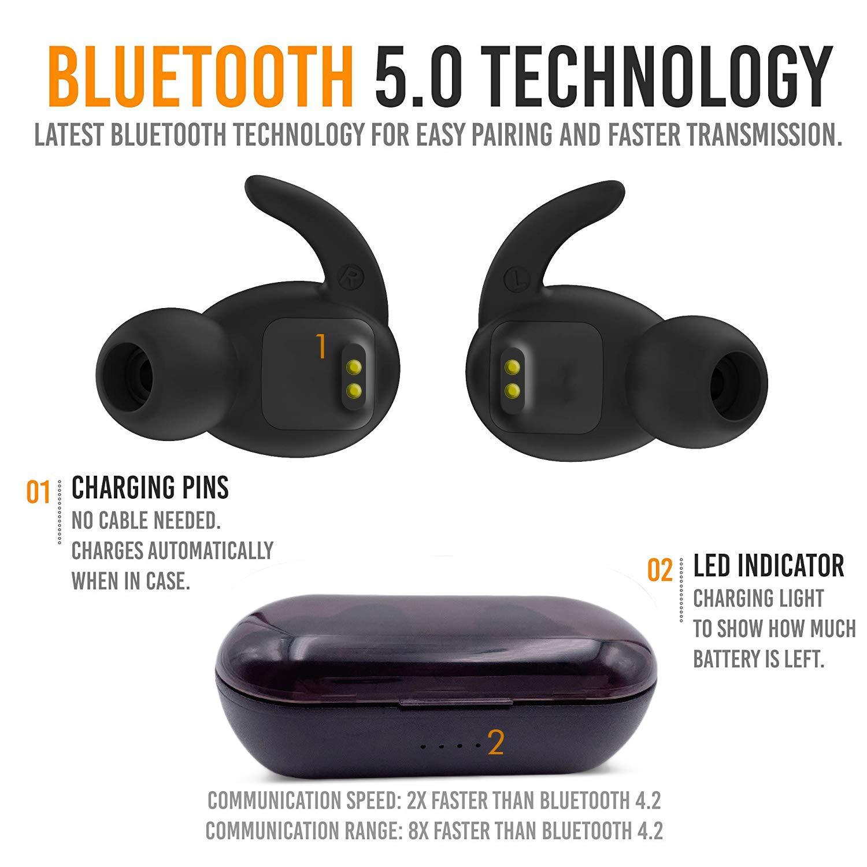 Hoteon True Wireless Earbuds Bluetooth 5.0 Headphones