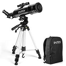 INTEY – Con lente ad alta definizione