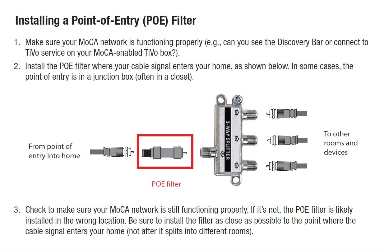 TiVo Authorized MoCA / Point of Entry (PoE) Filter by TiVo