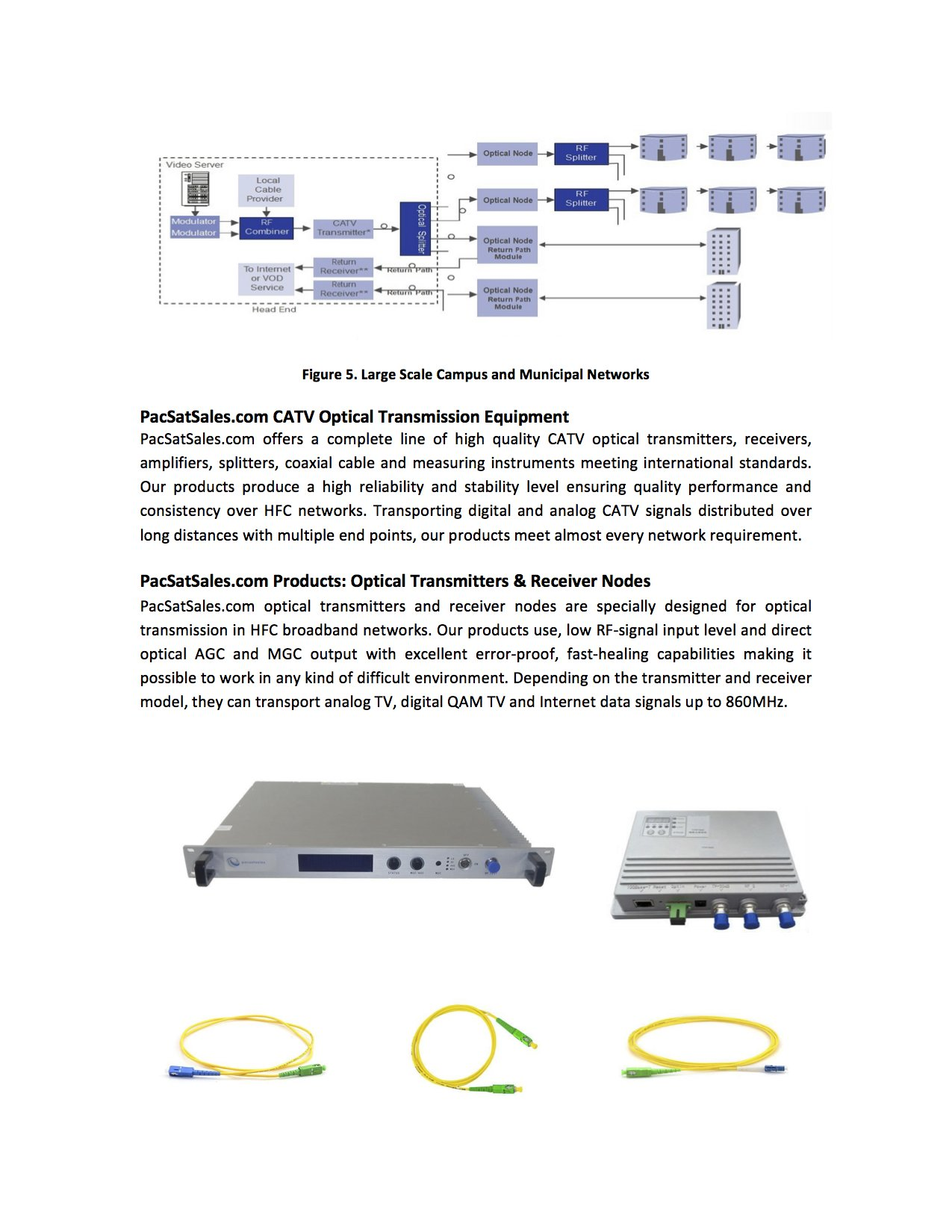 Agile FTTH CATV Fiber Optic Receiver Node - with Forward + Reverse Attenuation - Commercial QUALITY by PacSatSales