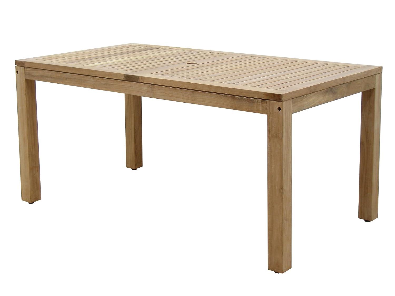 source outdoor furniture vienna. Amazon.com: Amazonia Teak Brussels 7-Piece Teak/Wicker Rectangular Dining Set: Garden \u0026 Outdoor Source Furniture Vienna