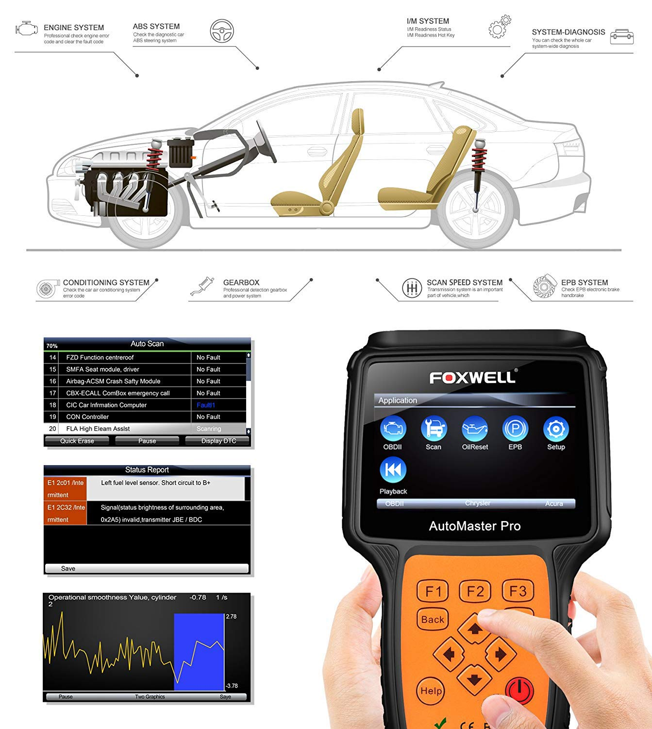 Foxwell Nt624 Pro Professional Automotive Obd2 Scanner Onebutton 2 Way Remote Start Kit Fits Nissan And Infiniti Intellikey Obdii Code Reader Car All Systems Diagnostic Scan Tool With Abs Oil Light Reset Epb Service Functions Can Obd Ii Eobd Scanners