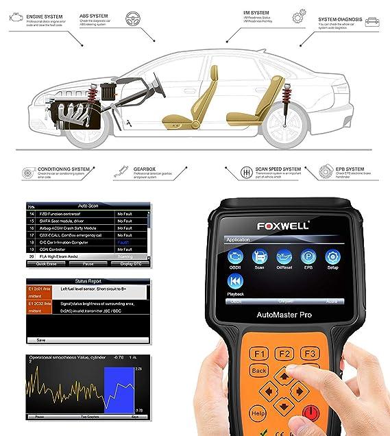 Amazon Com Foxwell Nt624 Pro Professional Automotive Obd2 Scanner