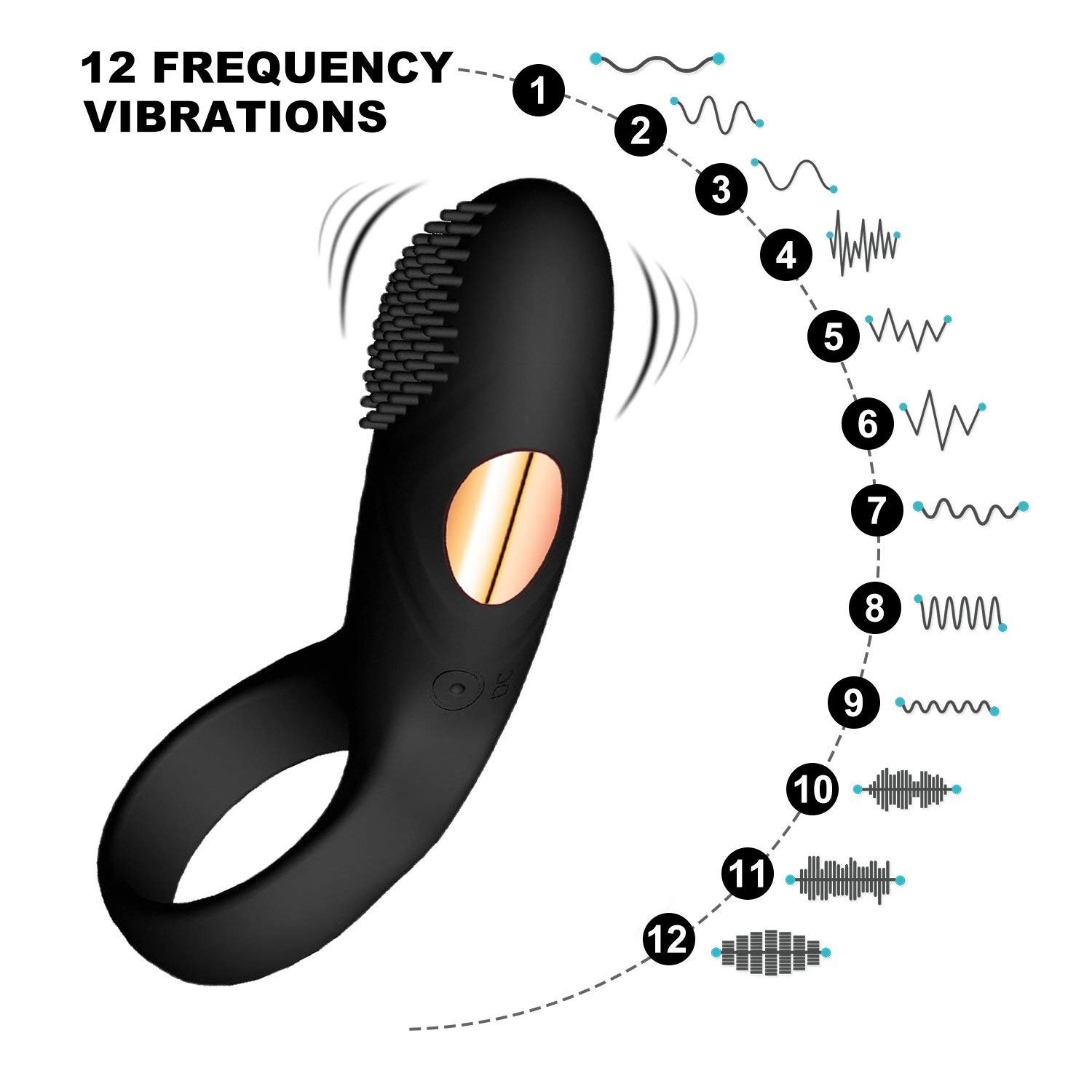 Vibrating Cock Ring Sex Toys - Waterproof Rechargeable 12-Speed Vibrations Silicone Penis Ring Vibrator Longer Lasting Erections Ring -Clitoral Stimulator Vibrator for Male or Couples