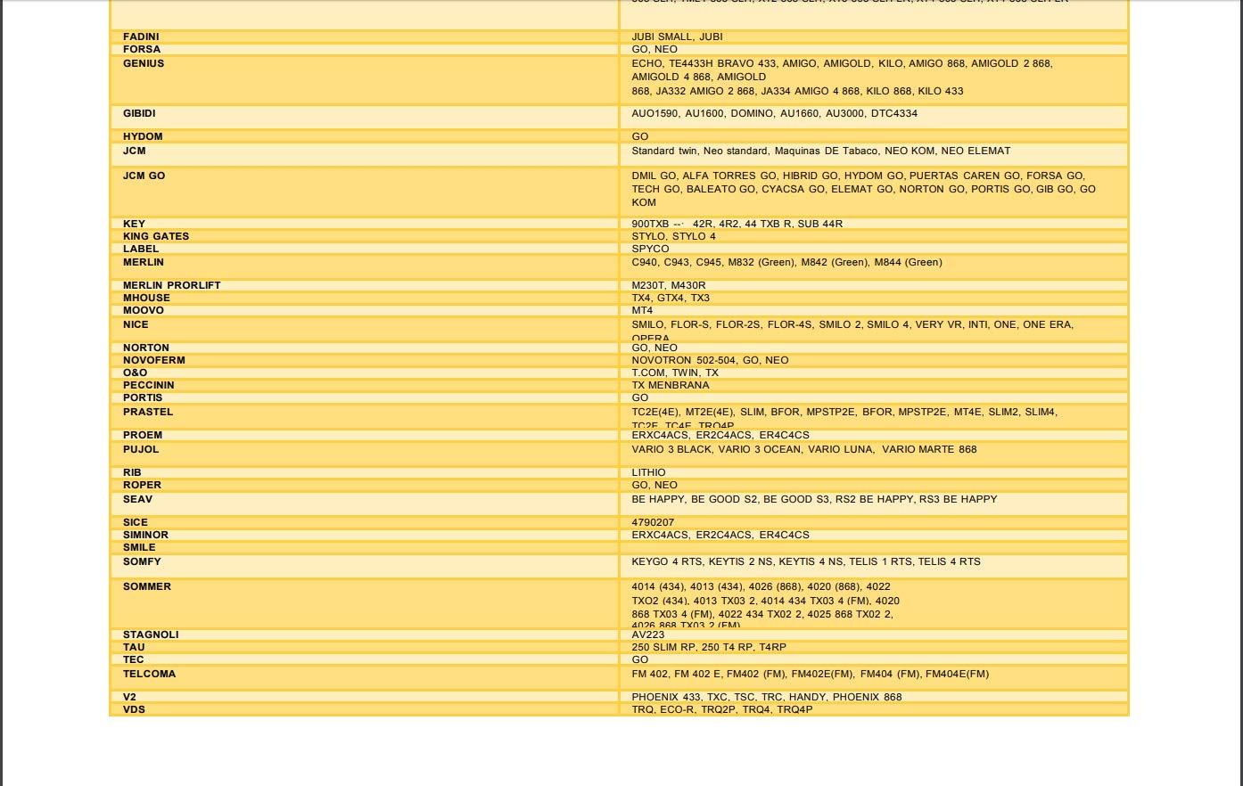 Mando duplicador HR Matic 2 Rolling Code, Compatible Erreka, Pujol, Mutancode, Mastercode, Faac, Clemsa, Forsa, Ditec, Telcoma, JCM, V2, Go, Sommer, ...