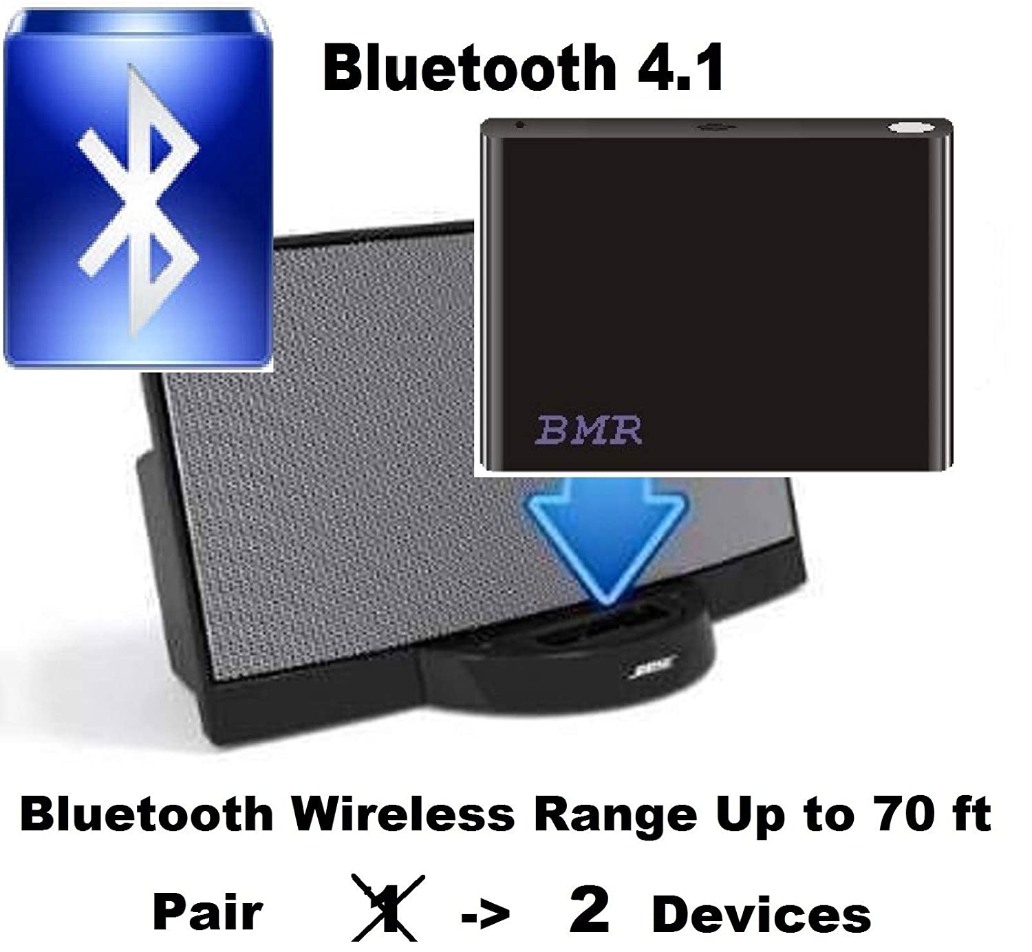 BMR A2DP 4 1 Bluetooth Music Receiver Adapter for Bose SoundDock, 30 pin  Docking Station, iPhone, Samsung, Nokia, HTC, LG, Echo Alexa