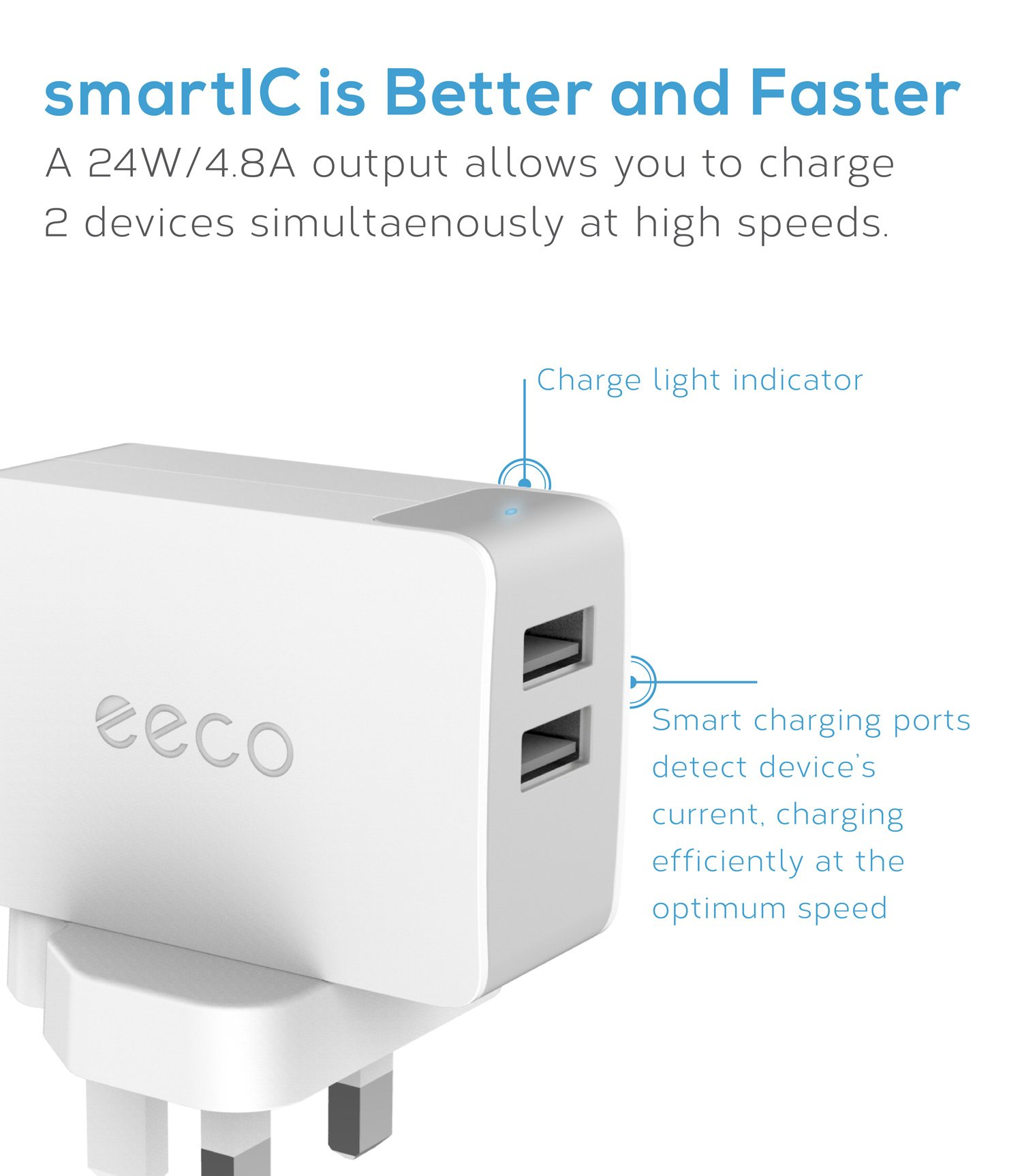 eeco Main Chargers USB 24W 2 Port Charging Fast Travel Adapter for iPhone 7/8/X/6 plus, iPad Air, Samsung Galaxy S8/S7/S6, Google Nexus, HTC, LG G6/G5/G4, Blackberry, Tablet